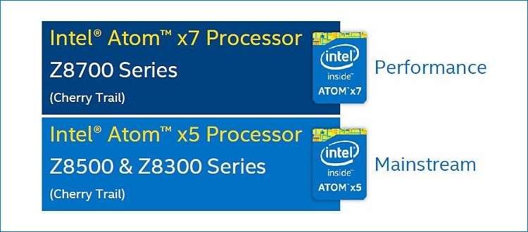 Intel pristatė naujus procesorius Atom X5 ir Atom X7